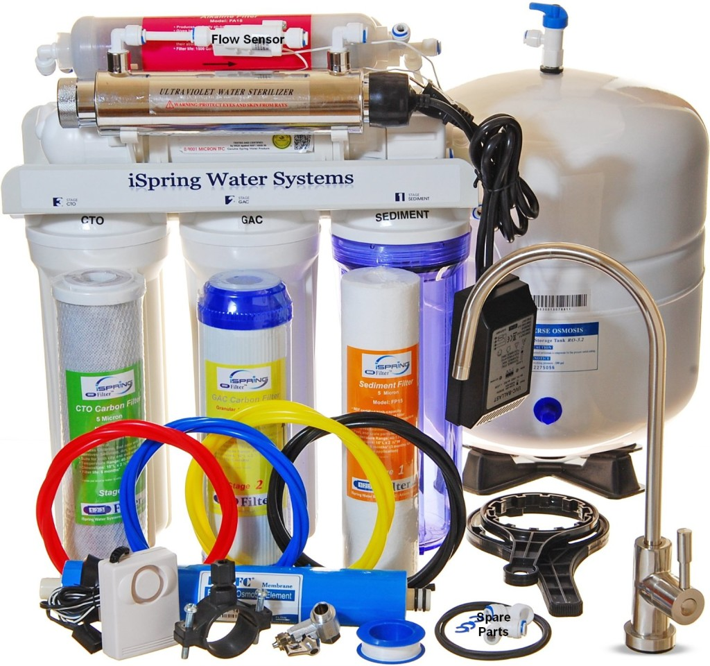 iSpring 7th stage reverse osmosis system review